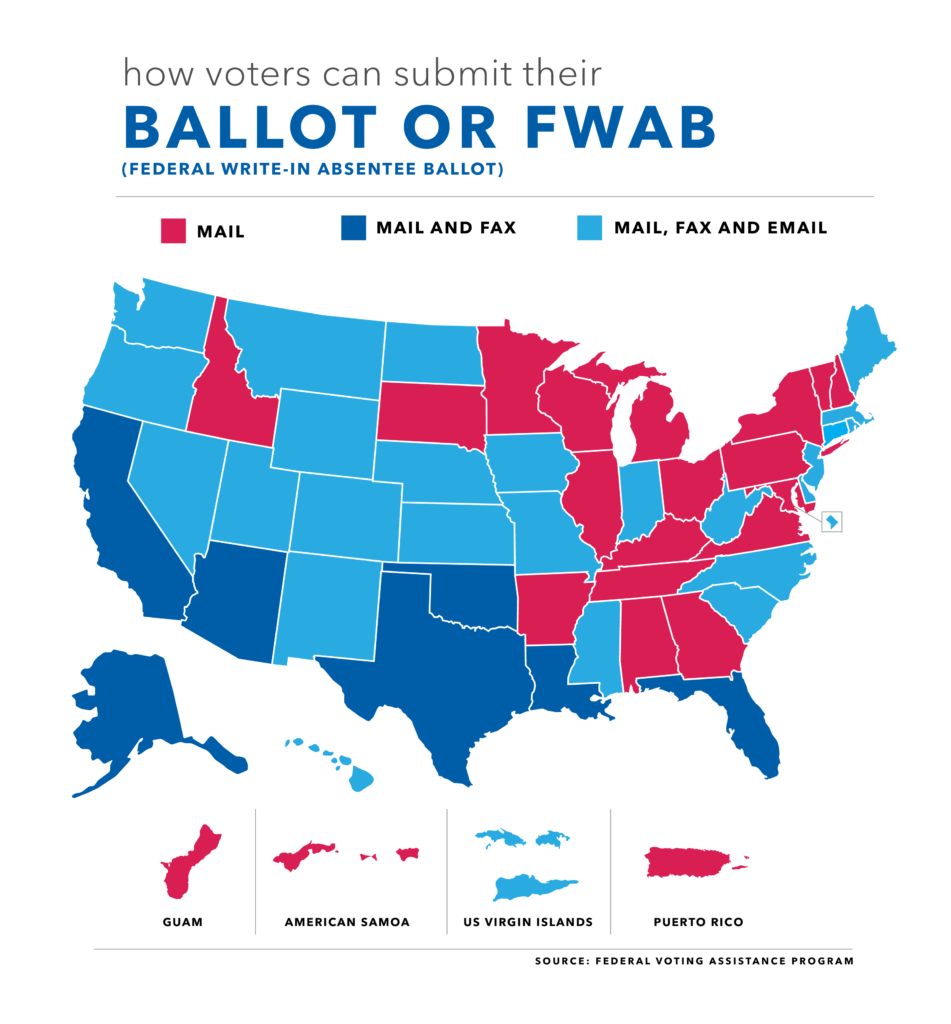 Map of US breaking down how states accept return of voted ballots visit FVAP.gov for exhaustive list